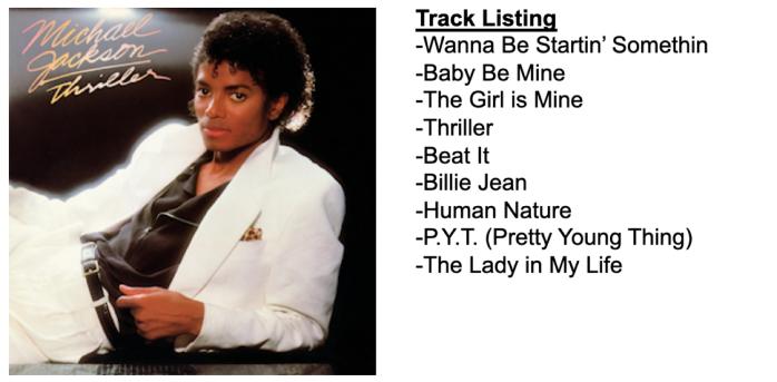 Thriller – Michael Jackson | Jason S Steele