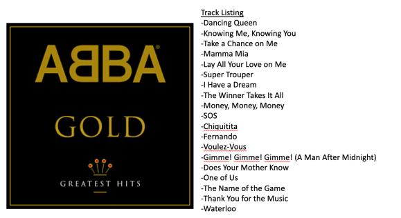 Gold: Greatest Hits – ABBA | Jason S Steele
